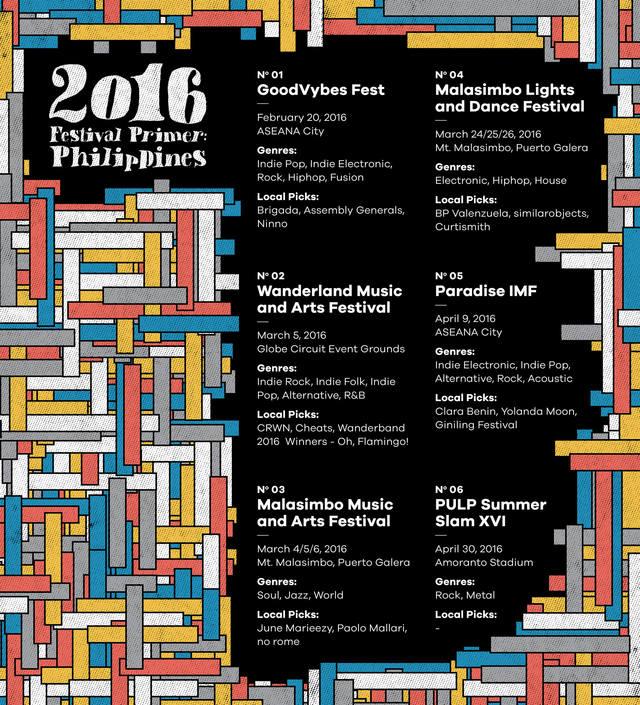 festival-primer-infographics