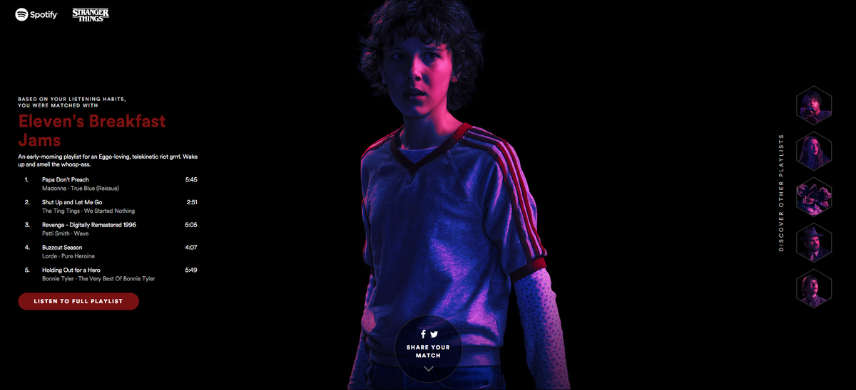 Discover your Stranger Things counterpart with this