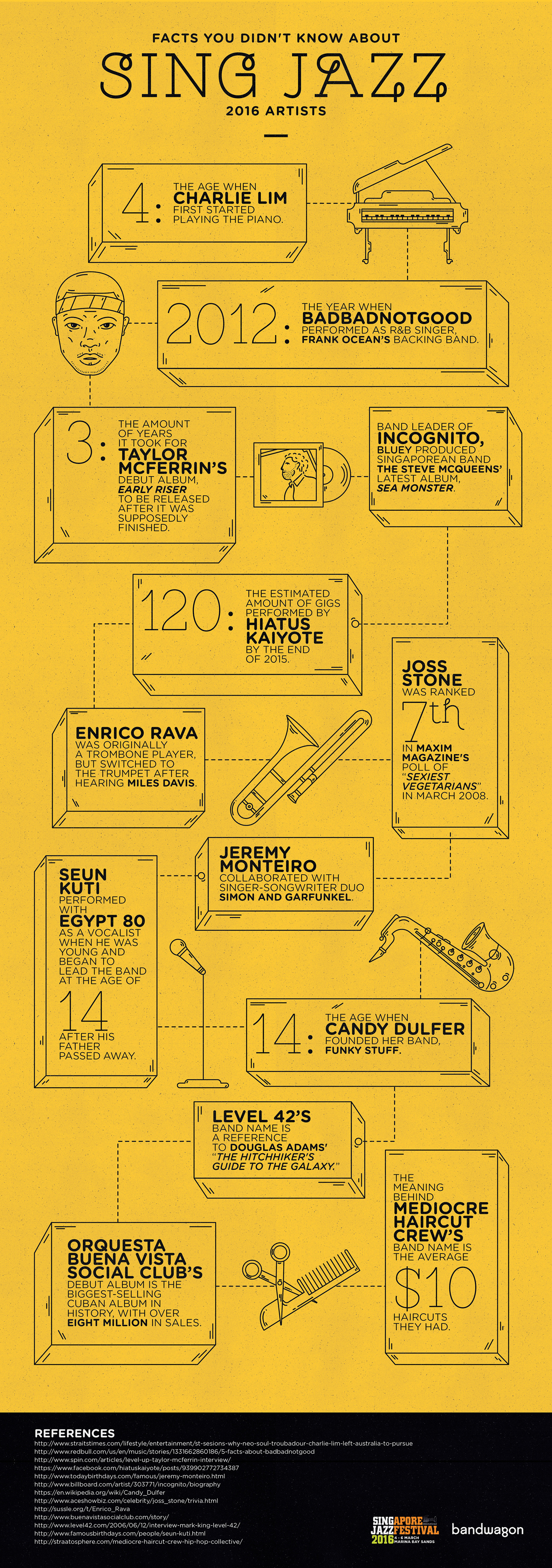sing-jazz-infographics